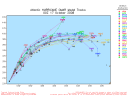 Hurricane Omar Spaghetti Model 1017 00Z