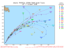 Tropical Storm Omar Spaghetti Model 1017 12Z