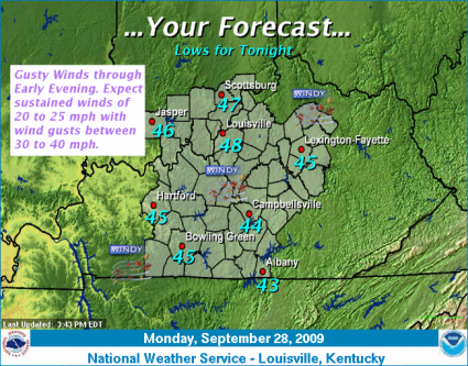 Louisville NWS Forecast Monday Night