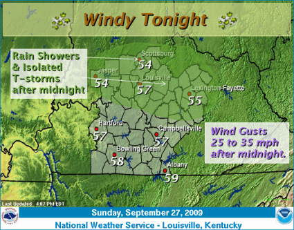Louisville NWS Sunday Night Forecast
