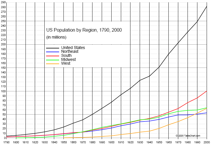 1st US Census Had Controversy: Nothing Has Changed But We ...